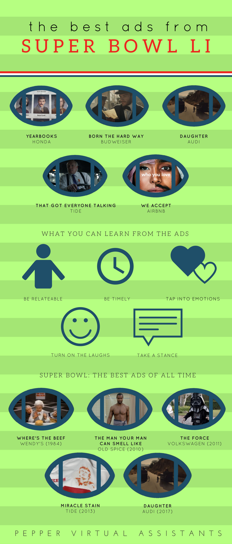 Pepper Virtual Assistants Philippines Super Bowl LI Ads