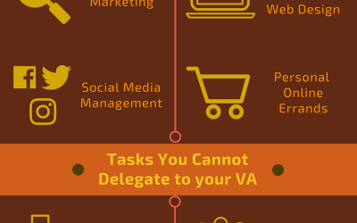 Infographics Fridays: Delegating to Virtual Assistants