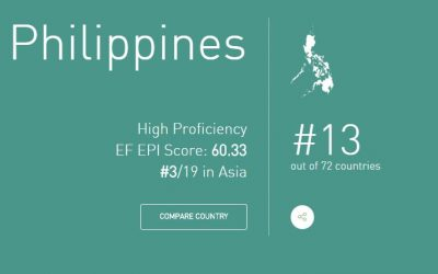 What You Need to Know About Working With Filipino Virtual Assistants