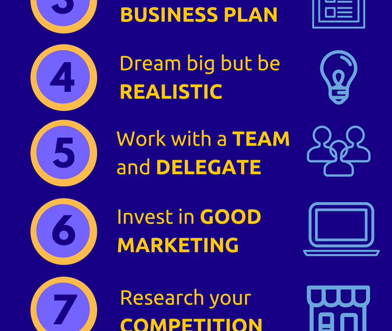 Infographic: 10 Lessons From Successful Startups