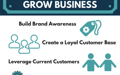 Infographic: Low-Cost Ways To Grow Business / 10 Lucrative Small Business Industries