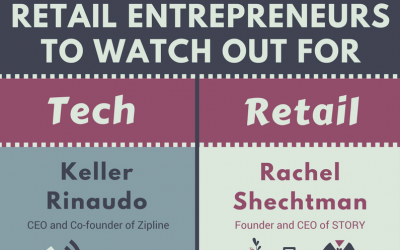 Infographic: Promising Tech and Retail Entrepreneurs to Watch Out For