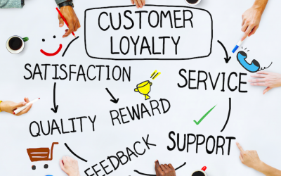 Customer Loyalty Best Practices from Top Brands