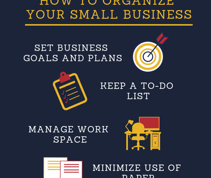 Infographic: Organizing Your Small Business