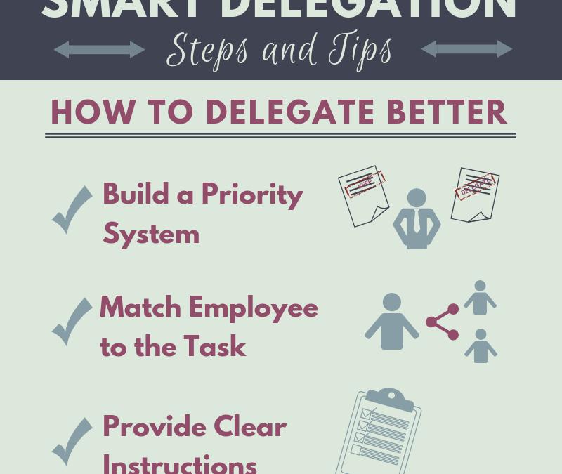 Infographic: Smart Delegation