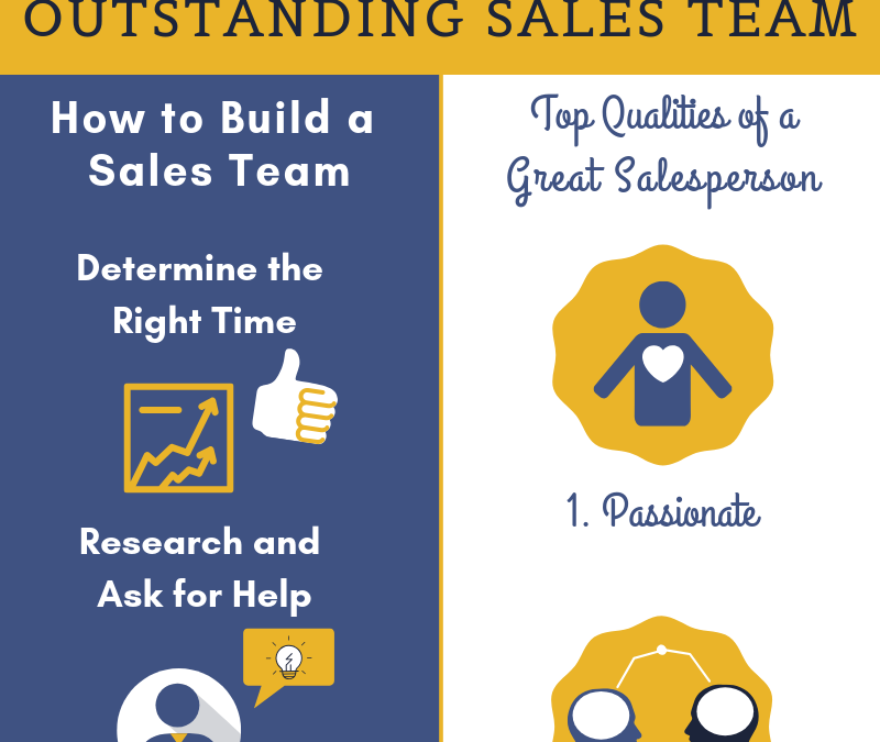 Infographic: Guide to Building an Outstanding Sales Team