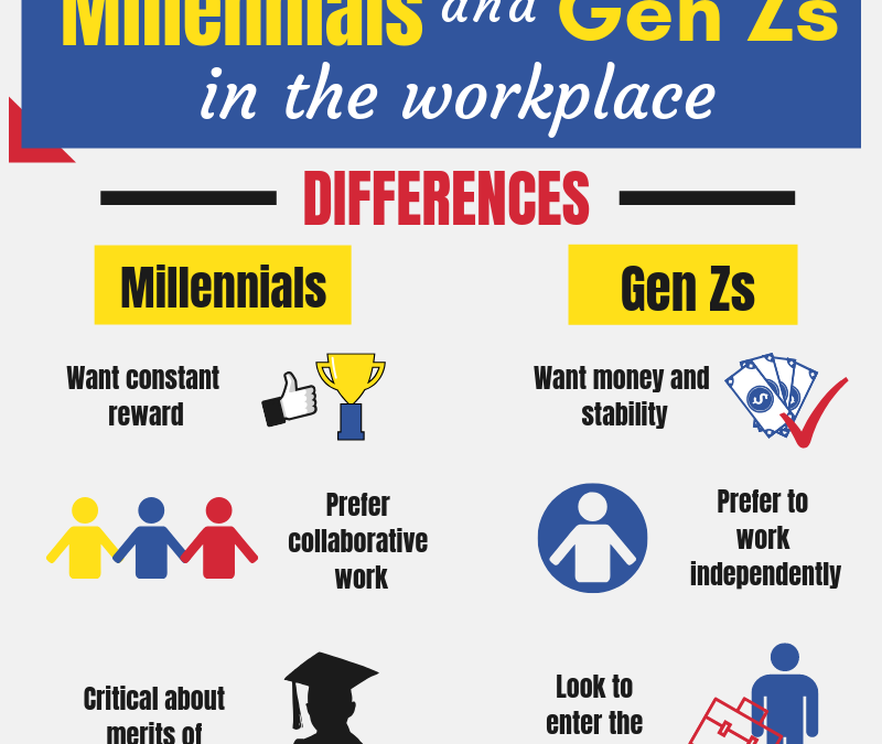 Infographic: Generational Shifts