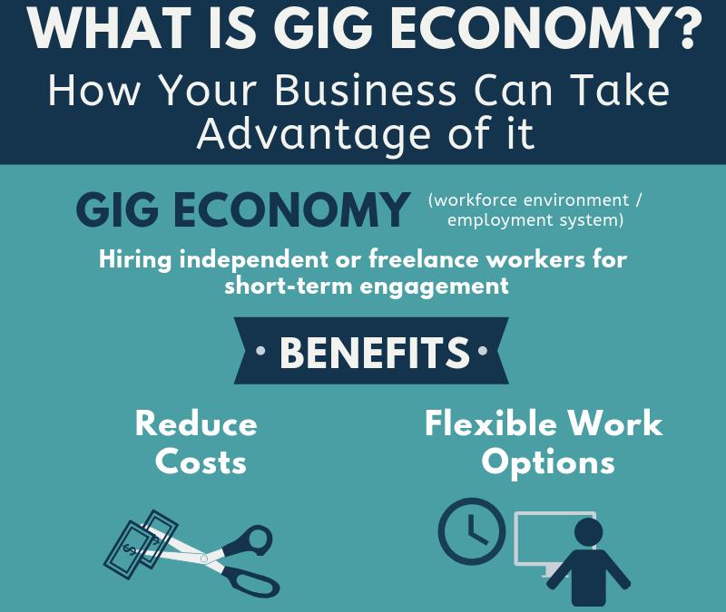 Infographic: Gig Economy